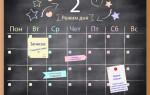 Режим дня младенца: второй месяц
